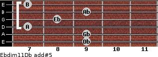 Ebdim11/Db add(#5) guitar chord