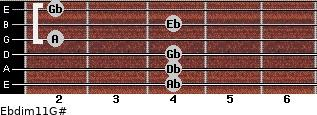 Ebdim11/G# for guitar on frets 4, 4, 4, 2, 4, 2