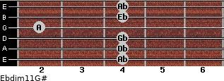 Ebdim11/G# for guitar on frets 4, 4, 4, 2, 4, 4