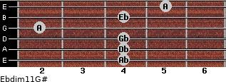Ebdim11/G# for guitar on frets 4, 4, 4, 2, 4, 5