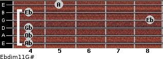 Ebdim11/G# for guitar on frets 4, 4, 4, 8, 4, 5