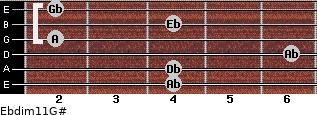 Ebdim11/G# for guitar on frets 4, 4, 6, 2, 4, 2
