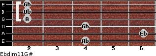 Ebdim11/G# for guitar on frets 4, 6, 4, 2, 2, 2