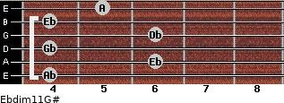 Ebdim11/G# for guitar on frets 4, 6, 4, 6, 4, 5