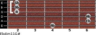 Ebdim11/G# for guitar on frets 4, 6, 6, 2, 2, 2