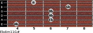 Ebdim11/G# for guitar on frets 4, 6, 6, 6, 7, 5