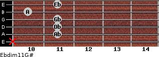 Ebdim11/G# for guitar on frets x, 11, 11, 11, 10, 11
