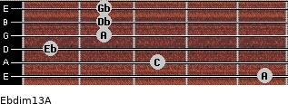 Ebdim13/A for guitar on frets 5, 3, 1, 2, 2, 2