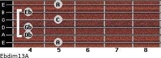 Ebdim13/A for guitar on frets 5, 4, 4, 5, 4, 5