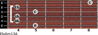 Ebdim13/A for guitar on frets 5, 4, 4, 5, 4, 8