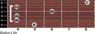 Ebdim13/A for guitar on frets 5, 4, 4, 6, 4, 8