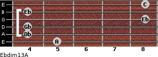 Ebdim13/A for guitar on frets 5, 4, 4, 8, 4, 8