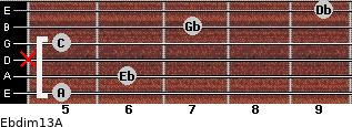Ebdim13/A for guitar on frets 5, 6, x, 5, 7, 9