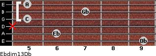 Ebdim13/Db for guitar on frets 9, 6, x, 5, 7, 5