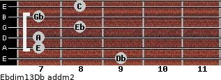 Ebdim13/Db add(m2) guitar chord