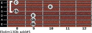 Ebdim13/Db add(#5) guitar chord