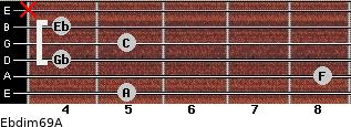 Ebdim6/9/A for guitar on frets 5, 8, 4, 5, 4, x