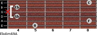 Ebdim6/9/A for guitar on frets 5, 8, 4, x, 4, 8