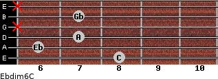 Ebdim6/C for guitar on frets 8, 6, 7, x, 7, x