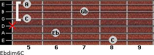 Ebdim6/C for guitar on frets 8, 6, x, 5, 7, 5