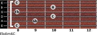 Ebdim6/C for guitar on frets 8, 9, 10, 8, 10, 8