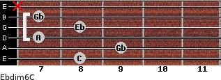 Ebdim6/C for guitar on frets 8, 9, 7, 8, 7, x