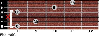 Ebdim6/C for guitar on frets 8, 9, x, 8, 10, 11
