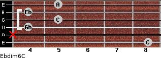 Ebdim6/C for guitar on frets 8, x, 4, 5, 4, 5