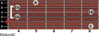 Ebdim6/C for guitar on frets 8, x, 4, 8, 4, 5