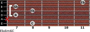 Ebdim6/C for guitar on frets 8, x, 7, 8, 7, 11