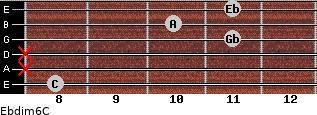 Ebdim6/C for guitar on frets 8, x, x, 11, 10, 11