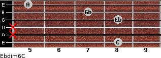 Ebdim6/C for guitar on frets 8, x, x, 8, 7, 5