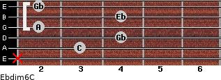 Ebdim6/C for guitar on frets x, 3, 4, 2, 4, 2
