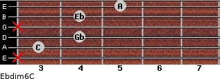 Ebdim6/C for guitar on frets x, 3, 4, x, 4, 5