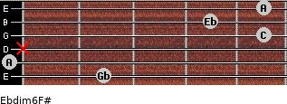 Ebdim6/F# for guitar on frets 2, 0, x, 5, 4, 5