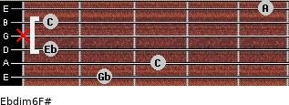 Ebdim6/F# for guitar on frets 2, 3, 1, x, 1, 5