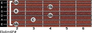 Ebdim6/F# for guitar on frets 2, 3, 4, 2, 4, 2