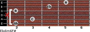 Ebdim6/F# for guitar on frets 2, 3, x, 2, 4, 5