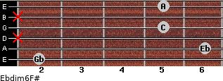 Ebdim6/F# for guitar on frets 2, 6, x, 5, x, 5