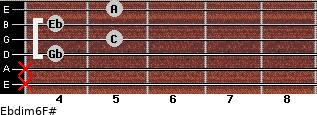 Ebdim6/F# for guitar on frets x, x, 4, 5, 4, 5