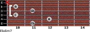 Ebdim7 for guitar on frets 11, 12, 10, 11, 10, x