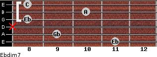 Ebdim7 for guitar on frets 11, 9, x, 8, 10, 8