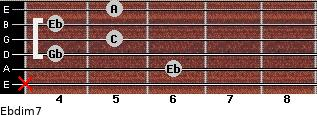 Ebdim7 for guitar on frets x, 6, 4, 5, 4, 5