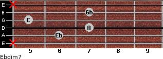 Ebdim7 for guitar on frets x, 6, 7, 5, 7, x