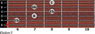 Ebdim7 for guitar on frets x, 6, 7, 8, 7, 8