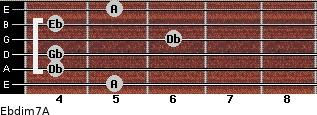 Ebdim7/A for guitar on frets 5, 4, 4, 6, 4, 5