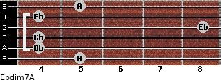Ebdim7/A for guitar on frets 5, 4, 4, 8, 4, 5