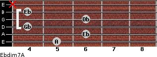 Ebdim7/A for guitar on frets 5, 6, 4, 6, 4, x