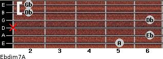 Ebdim7/A for guitar on frets 5, 6, x, 6, 2, 2