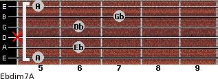 Ebdim7/A for guitar on frets 5, 6, x, 6, 7, 5